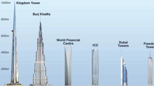 Cidde Kulesi